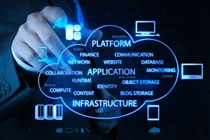 ICT infrastruktura